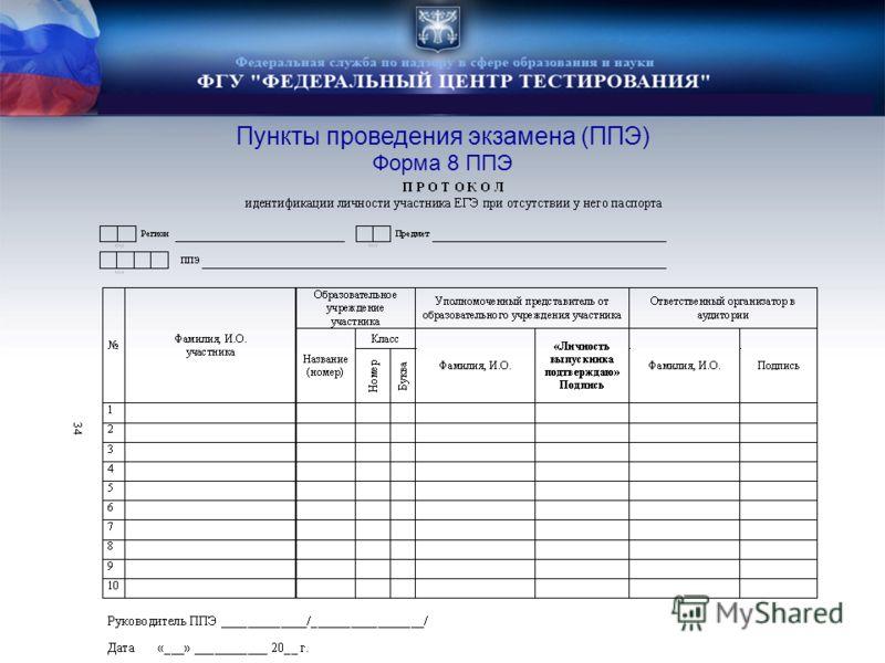 Форма 8 ППЭ Пункты проведения экзамена (ППЭ)
