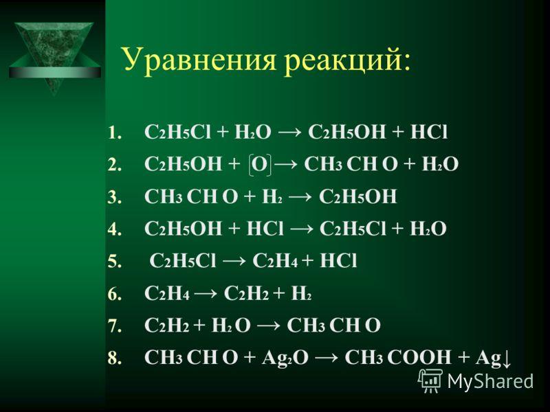 Уравнения реакций: 1. С 2 Н 5 Cl + H 2 O С 2 Н 5 OH + HCl 2. С 2 Н 5 OH + O СН 3 СН O + H 2 O 3. СН 3 СН O + H 2 С 2 Н 5 OH 4. С 2 Н 5 OH + HCl С 2 Н 5 Cl + H 2 O 5. С 2 Н 5 Cl С 2 Н 4 + HCl 6. С 2 Н 4 С 2 Н 2 + H 2 7. С 2 Н 2 + H 2 O СН 3 СН O 8. СН