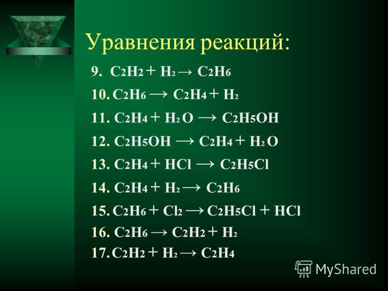 Уравнения реакций: 9. С 2 Н 2 + H 2 С 2 Н 6 10. С 2 Н 6 С 2 Н 4 + H 2 11. С 2 Н 4 + H 2 O С 2 Н 5 OH 12. С 2 Н 5 OH С 2 Н 4 + H 2 O 13. С 2 Н 4 + HCl С 2 Н 5 Cl 14. С 2 Н 4 + H 2 С 2 Н 6 15. С 2 Н 6 + Cl 2 С 2 Н 5 Cl + HCl 16. С 2 Н 6 С 2 Н 2 + H 2 1