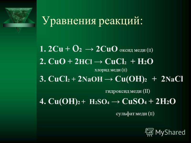 Уравнения реакций: 1. 2Cu + о 2 2CuO оксид меди ( II ) 2. CuO + 2 HCl CuCl 2 + Н 2 О хлорид меди ( II ) 3. CuCl 2 + 2 NaOH Cu(OH) 2 + 2 Na Cl гидроксид меди (II) 4. Cu(OH) 2 + H 2 SO 4 CuSO 4 + 2Н 2 О сульфат меди ( II )