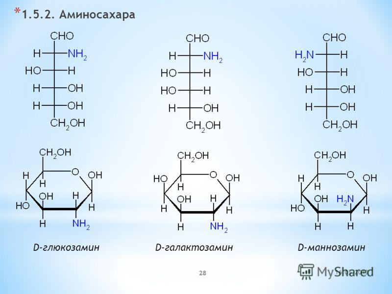 16.05.2013 28 * 1.5.2. Аминосахара D-глюкозамин D-галактозамин D-маннозамин
