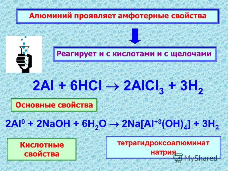 Алюминий проявляет амфотерные свойства Реагирует и с кислотами и с щелочами 2Al + 6HCl 2AlCl 3 + 3H 2 Основные свойства 2Al 0 + 2NaOH + 6H 2 O 2Na[Al +3 (OH) 4 ] + 3H 2 Кислотные свойства тетрагидроксоалюминат натрия
