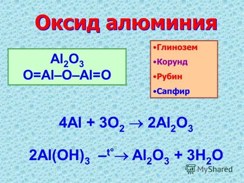 Оксид алюминия Al 2 O 3 O=Al–O–Al=O Глинозем Корунд Рубин Сапфир 4Al + 3O 2 2Al 2 O 3 2Al(OH) 3 – t Al 2 O 3 + 3H 2 O
