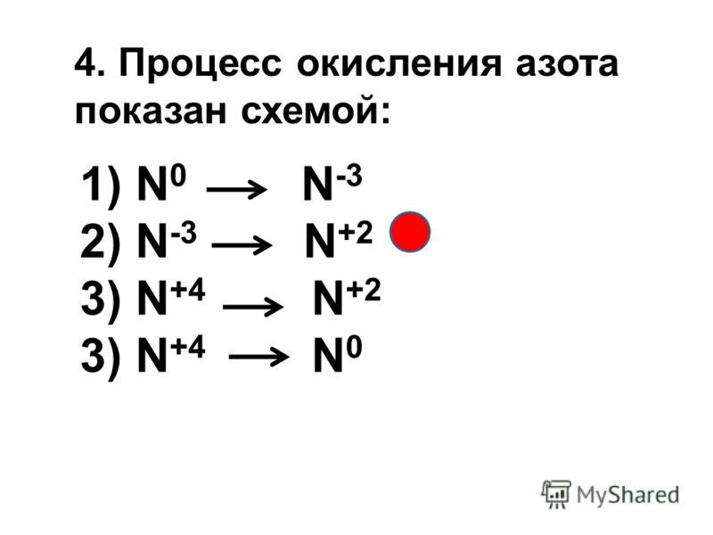 1) N 0 N -3 2) N -3 N +2 3) N +4 N +2 3) N +4 N 0 4. Процесс окисления азота показан схемой: