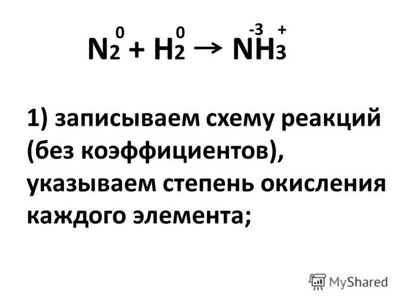 N 2 + H 2 NH 3 1) записываем схему реакций (без коэффициентов), указываем степень окисления каждого элемента; 00 -3+