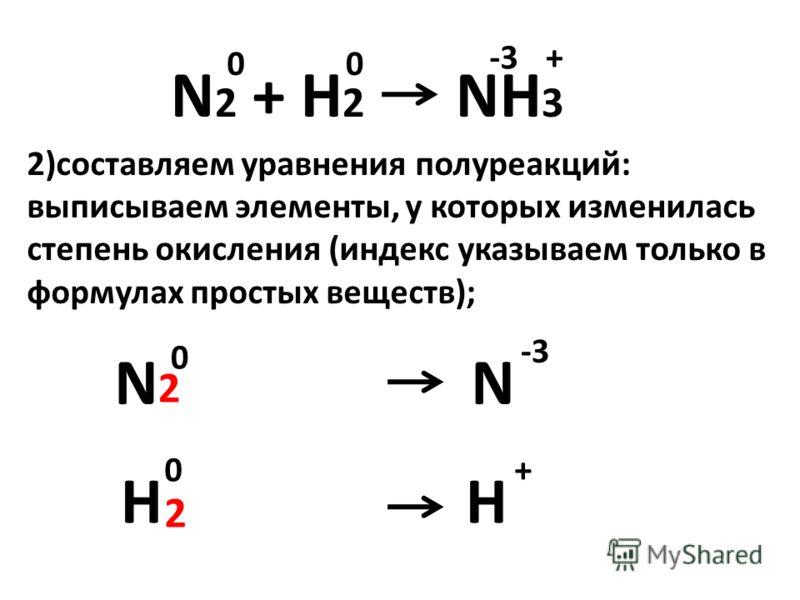 N 2 + H 2 NH 3 2)составляем уравнения полуреакций: выписываем элементы, у которых изменилась степень окисления (индекс указываем только в формулах простых веществ); 00 -3+ N 0 -3 2 H 2 0+