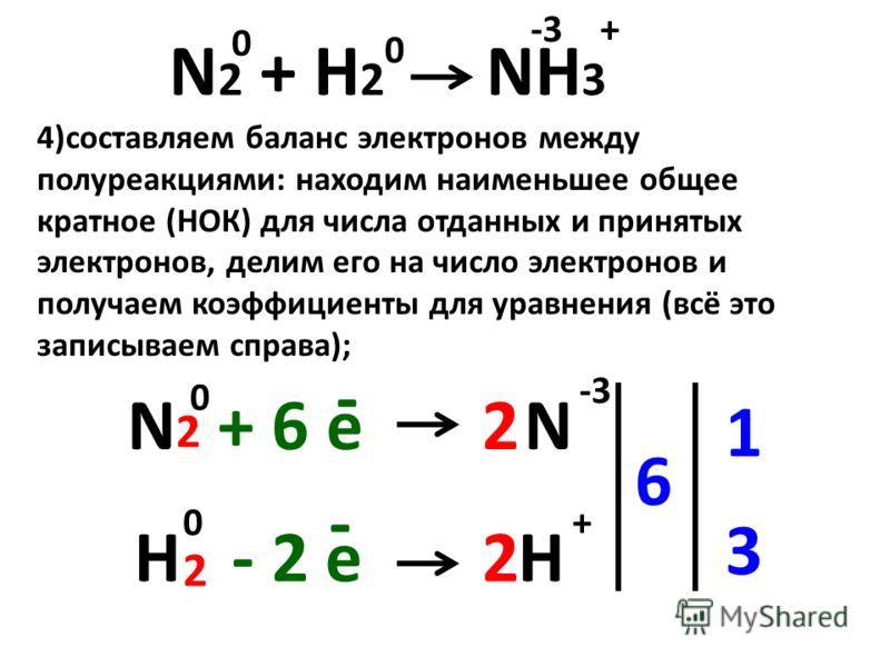 N 2 + H 2 NH 3 4)составляем баланс электронов между полуреакциями: находим наименьшее общее кратное (НОК) для числа отданных и принятых электронов, делим его на число электронов и получаем коэффициенты для уравнения (всё это записываем справа); 0 0 -
