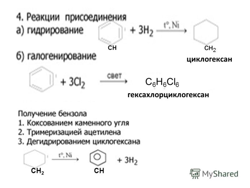 циклогексан гексахлорциклогексан С6Н6Сl6С6Н6Сl6 сн 2 СН СН 2 СН