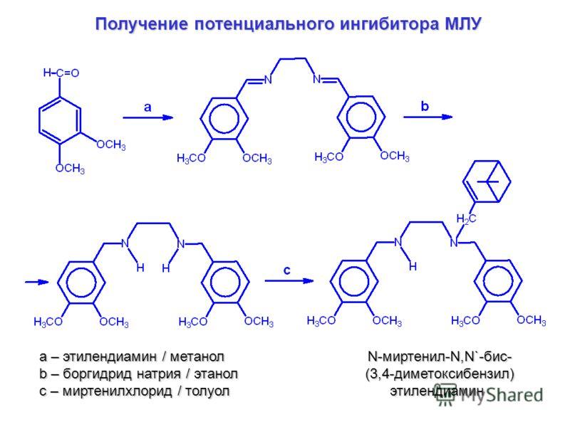 Получение потенциального ингибитора МЛУ a – этилендиамин / метанол b – боргидрид натрия / этанол c – миртенилхлорид / толуол N-миртенил-N,N`-бис- (3,4-диметоксибензил) этилендиамин