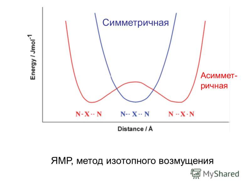 Cимметричная Асиммет- ричная ЯМР, метод изотопного возмущения