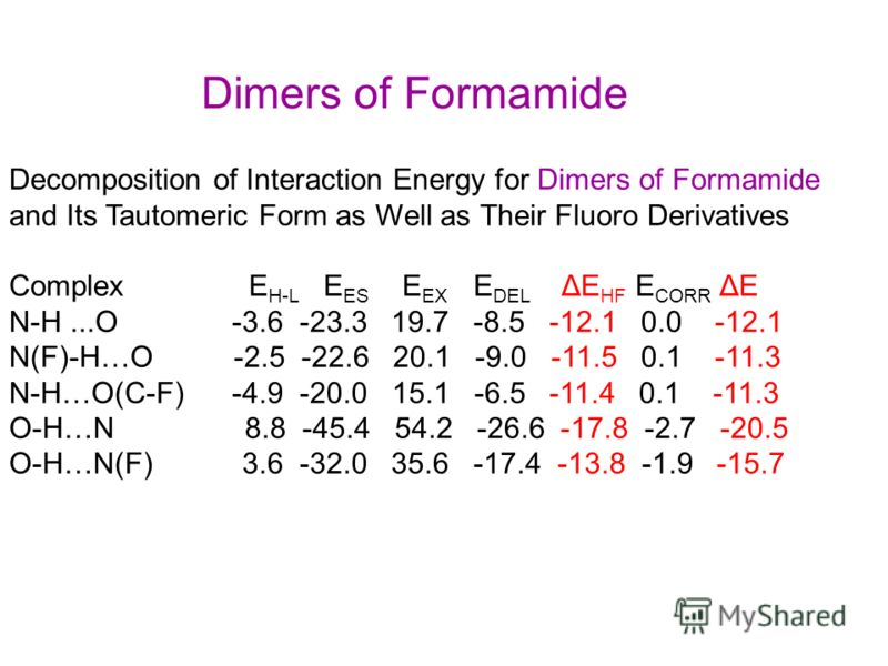 Decomposition of Interaction Energy for Dimers of Formamide and Its Tautomeric Form as Well as Their Fluoro Derivatives Complex E H-L E ES E EX E DEL ΔE HF E CORR ΔE N-H...O -3.6 -23.3 19.7 -8.5 -12.1 0.0 -12.1 N(F)-H…O -2.5 -22.6 20.1 -9.0 -11.5 0.1