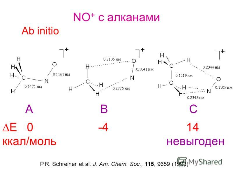 NO + c алканами Ab initio E 0 -4 14 ккал/моль невыгоден P.R. Schreiner et al.,J. Am. Chem. Soc., 115, 9659 (1993) A B C