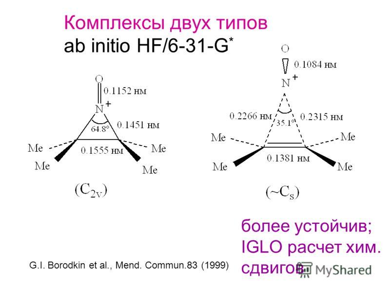Комплексы двух типов ab initio HF/6-31-G * более устойчив; IGLO расчет хим. сдвигов G.I. Borodkin et al., Mend. Commun.83 (1999)