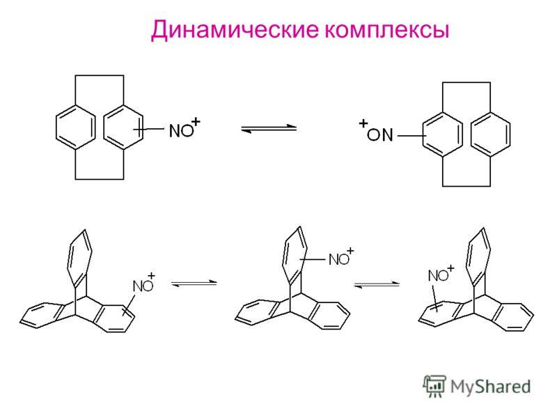 Динамические комплексы