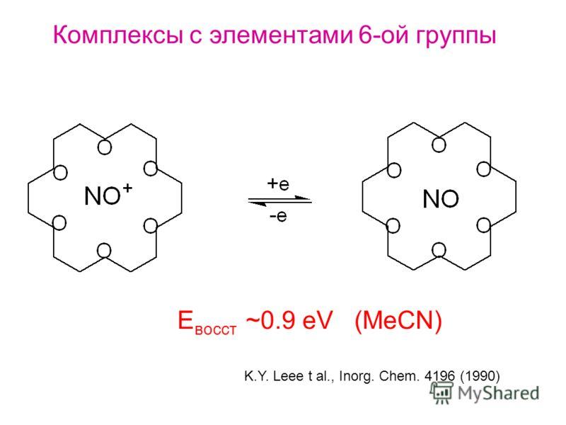 Комплексы с элементами 6-ой группы K.Y. Leee t al., Inorg. Chem. 4196 (1990) E восст ~0.9 eV (MeCN)