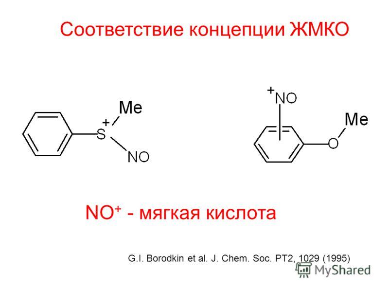Соответствие концепции ЖМКО NO + - мягкая кислота G.I. Borodkin et al. J. Chem. Soc. PT2, 1029 (1995)