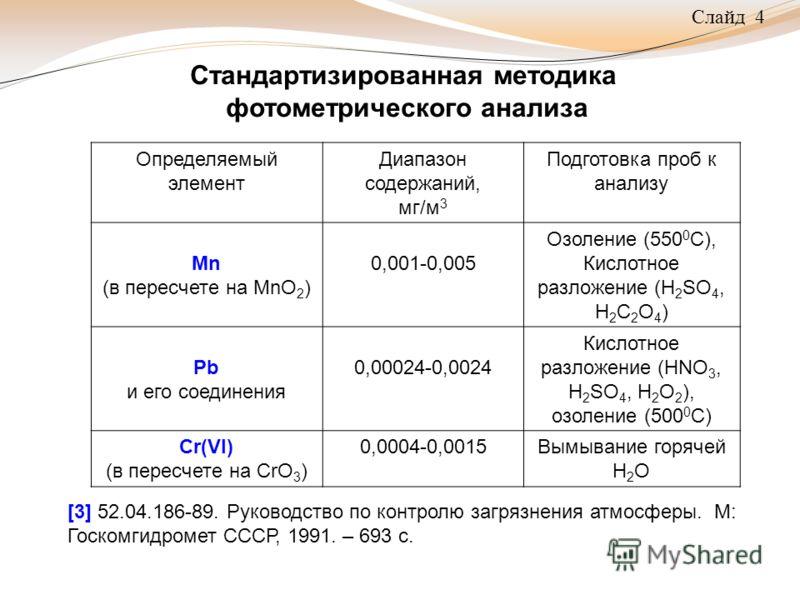 Слайд 4 Стандартизированная методика фотометрического анализа Определяемый элемент Диапазон содержаний, мг/м 3 Подготовка проб к анализу Mn (в пересчете на MnO 2 ) 0,001-0,005 Озоление (550 0 С), Кислотное разложение (H 2 SO 4, H 2 C 2 O 4 ) Pb и его