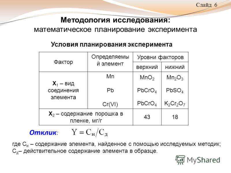Слайд 6 Методология исследования: математическое планирование эксперимента Условия планирования эксперимента Отклик : где С н – содержание элемента, найденное с помощью исследуемых методик; С д – действительное содержание элемента в образце. Фактор О