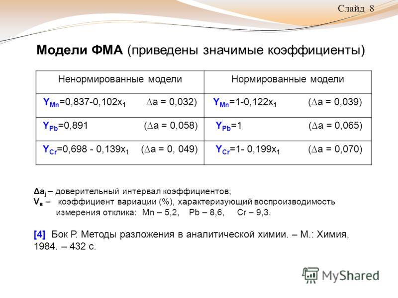 Слайд 8 Модели ФМА (приведены значимые коэффициенты) Δа j – доверительный интервал коэффициентов; V в – коэффициент вариации (%), характеризующий воспроизводимость измерения отклика: Mn – 5,2, Pb – 8,6, Cr – 9,3. [4] Бок Р. Методы разложения в аналит