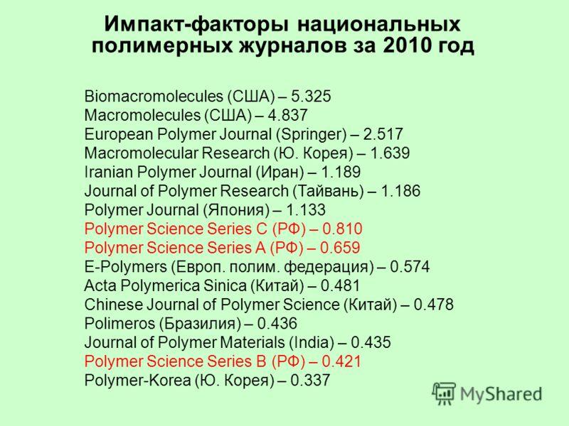 Импакт-факторы национальных полимерных журналов за 2010 год Biomacromolecules (США) – 5.325 Macromolecules (США) – 4.837 European Polymer Journal (Springer) – 2.517 Macromolecular Research (Ю. Корея) – 1.639 Iranian Polymer Journal (Иран) – 1.189 Jou