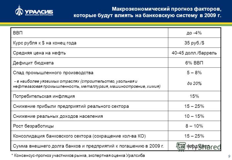 8 Развитие банковской системы в кризис: итоги 7 месяцев Макроэкономическая ситуация и тенденции развития банковской системы в 2009 году Необходимые меры для стабилизации ситуации со стороны государства