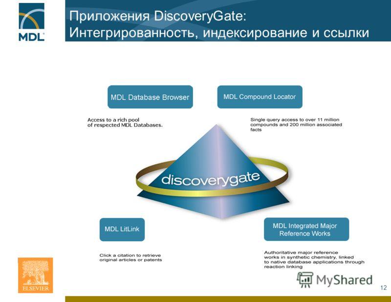 12 Приложения DiscoveryGate: Интегрированность, индексирование и ссылки
