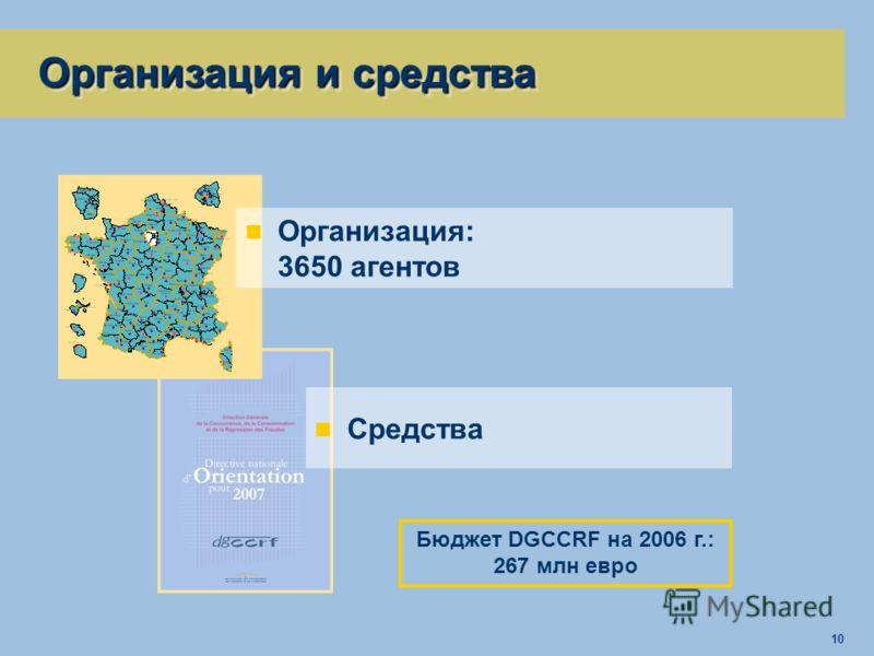 10 Организация и средства Средства Бюджет DGCCRF на 2006 г.: 267 млн евро Организация: 3650 агентов