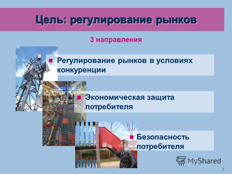 3 Цель: регулирование рынков Регулирование рынков в условиях конкуренции Экономическая защита потребителя 3 направления Безопасность потребителя