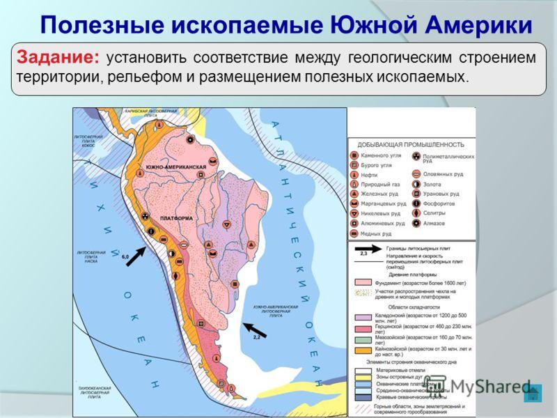 Полезные ископаемые Южной Америки Задание: установить соответствие между геологическим строением территории, рельефом и размещением полезных ископаемых.