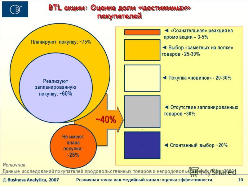 © Business Analytica, 2007 © Business Analytica, 2007 Розничная точка как медийный канал: оценка эффективности 10 ~40% ~40% Планируют покупку: ~75% Реализуют запланированную покупку: ~ 60% BTL акции: Оценка доли «достижимых» покупателей Не имеют план
