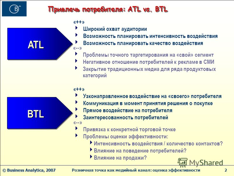 © Business Analytica, 2007 © Business Analytica, 2007 Розничная точка как медийный канал: оценка эффективности 2 Привлечь потребителя: ATL vs. BTL «++» Широкий охват аудитории Возможность планировать интенсивность воздействия Возможность планировать