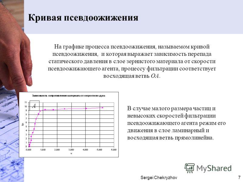 Sergei Chekryzhov7 Кривая псевдоожижения На графике процесса псевдоожижения, называемом кривой псевдоожижения, и которая выражает зависимость перепада статического давления в слое зернистого материала от скорости псевдоожижающего агента, процессу фил