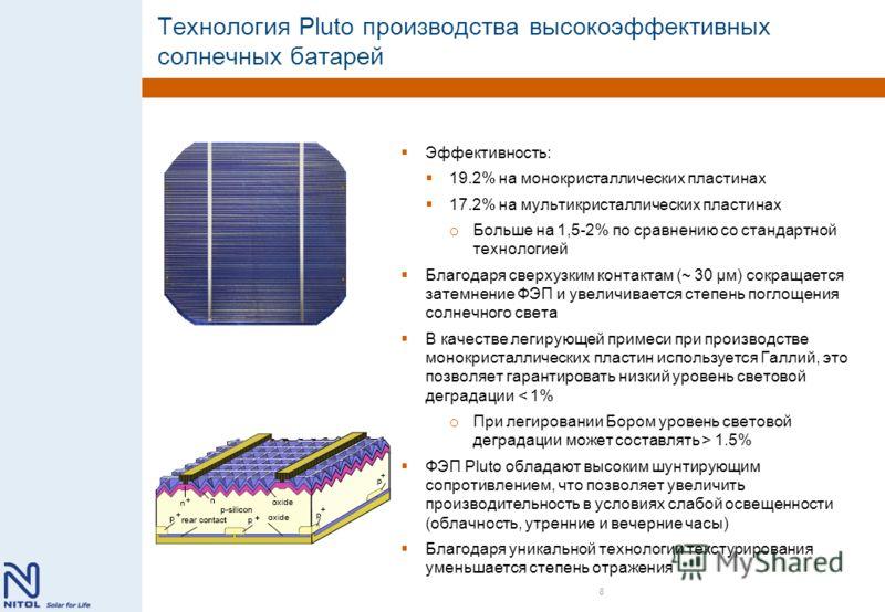 Технология Pluto производства высокоэффективных солнечных батарей Эффективность: 19.2% на монокристаллических пластинах 17.2% на мультикристаллических пластинах o Больше на 1,5-2% по сравнению со стандартной технологией Благодаря сверхузким контактам