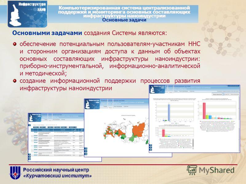 Российский научный центр «Курчатовский институт» Основными задачами создания Системы являются: обеспечение потенциальным пользователям-участникам ННС и сторонним организациям доступа к данным об объектах основных составляющих инфраструктуры наноиндус