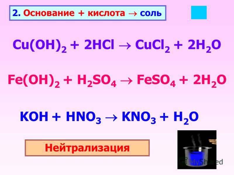 2. Основание + кислота соль Cu(OH) 2 + 2HCl CuCl 2 + 2H 2 O Fe(OH) 2 + H 2 SO 4 FeSO 4 + 2H 2 O KOH + HNO 3 KNO 3 + H2OH2O Нейтрализация