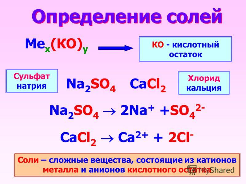 Определение солей Ме х (КО) у КО - кислотный остаток Na 2 SO 4 2Na + +SO 4 2- CaCl 2 Ca 2+ + 2Cl - Na 2 SO 4 CaCl 2 Сульфат натрия Хлорид кальция Соли – сложные вещества, состоящие из катионов металла и анионов кислотного остатка