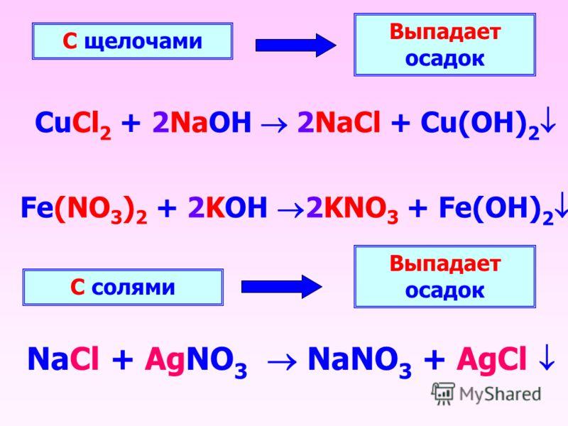 С щелочами Выпадает осадок CuCl 2 + 2NaOH 2NaCl + Cu(OH) 2 С солями Выпадает осадок NaCl + AgNO 3 NaNO 3 + AgCl Fe(NO 3 ) 2 + 2KOH 2KNO 3 + Fe(OH) 2
