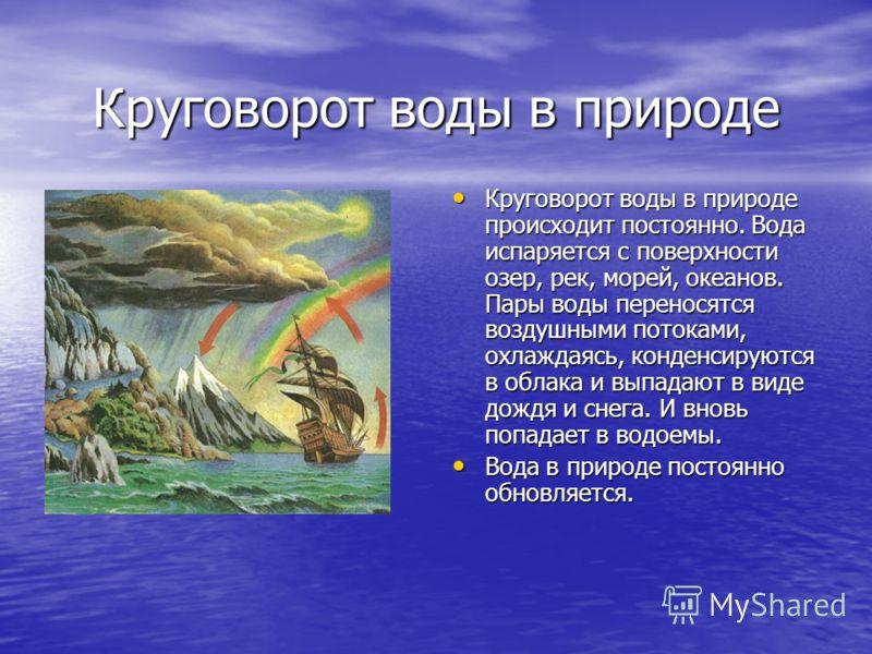 Круговорот воды в природе Круговорот воды в природе происходит постоянно. Вода испаряется с поверхности озер, рек, морей, океанов. Пары воды переносятся воздушными потоками, охлаждаясь, конденсируются в облака и выпадают в виде дождя и снега. И вновь