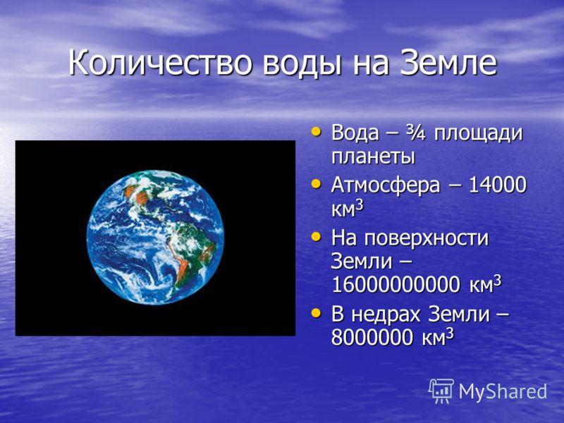 Количество воды на Земле Вода – ¾ площади планеты Вода – ¾ площади планеты Атмосфера – 14000 км 3 Атмосфера – 14000 км 3 На поверхности Земли – 16000000000 км 3 На поверхности Земли – 16000000000 км 3 В недрах Земли – 8000000 км 3 В недрах Земли – 80