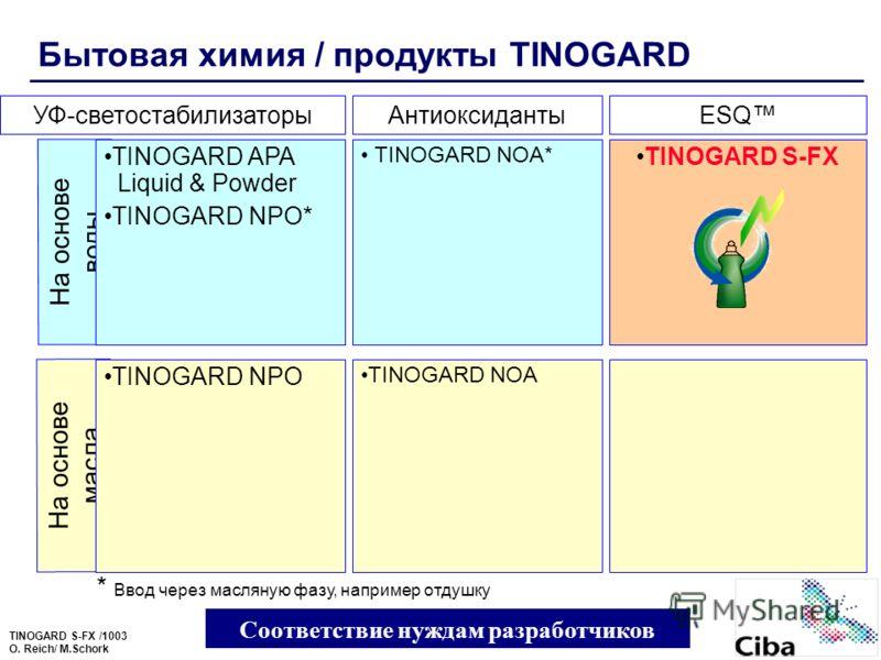 TINOGARD S-FX /1003 O. Reich/ M.Schork Бытовая химия / продукты TINOGARD На основе масла На основе воды УФ-светостабилизаторыАнтиоксиданты TINOGARD NPO TINOGARD NOA* TINOGARD NOA TINOGARD APA Liquid & Powder TINOGARD NPO* Excited State Quencher Соотв