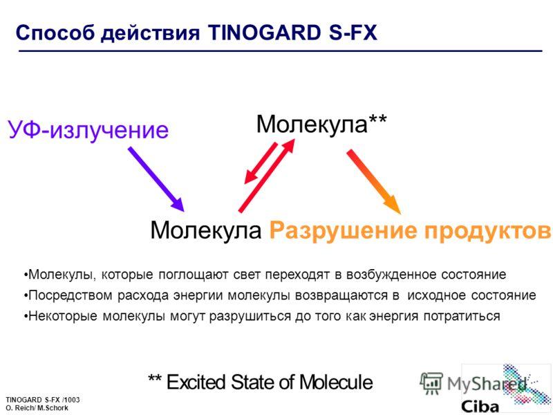 TINOGARD S-FX /1003 O. Reich/ M.Schork ** Excited State of Molecul e Способ действия TINOGARD S-FX МолекулаРазрушение продуктов УФ-излучение Молекула** Молекулы, которые поглощают свет переходят в возбужденное состояние Посредством расхода энергии мо