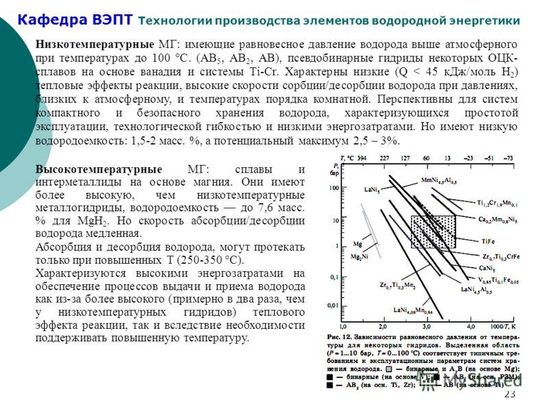Кафедра ВЭПТ Технологии производства элементов водородной энергетики 23 Низкотемпературные МГ: имеющие равновесное давление водорода выше атмосферного при температурах до 100 °С. (АВ 5, АВ 2, АВ), псевдобинарные гидриды некоторых ОЦК- сплавов на осно