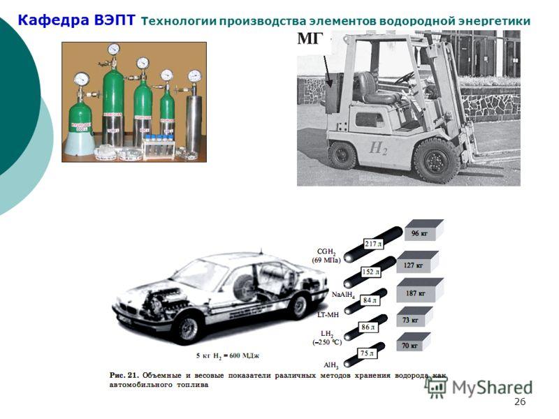 Кафедра ВЭПТ Технологии производства элементов водородной энергетики 26