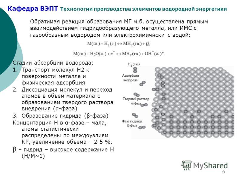 Кафедра ВЭПТ Технологии производства элементов водородной энергетики 6 Обратимая реакция образования МГ м.б. осуществлена прямым взаимодействием гидридообразующего металла, или ИМС с газообразным водородом или электрохимичнски с водой: Стадии абсорбц