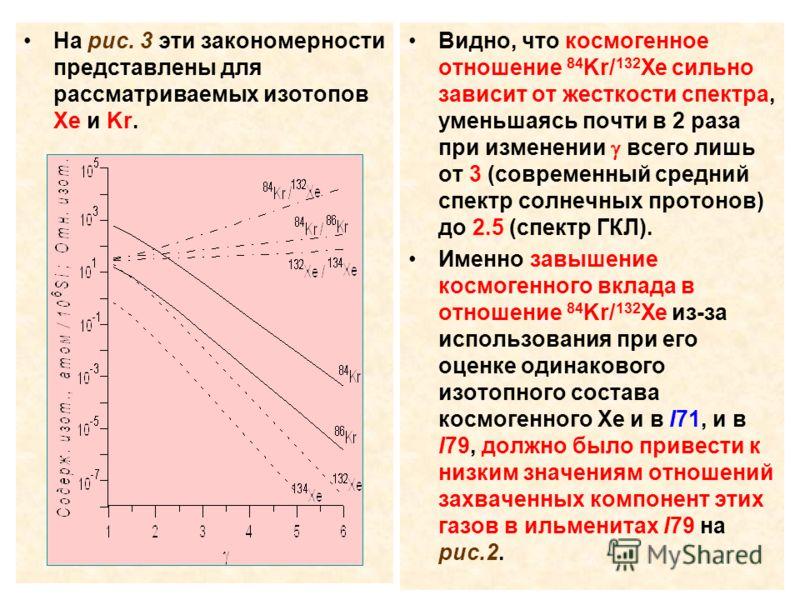 На рис. 3 эти закономерности представлены для рассматриваемых изотопов Xe и Kr. Видно, что космогенное отношение 84 Kr/ 132 Xe сильно зависит от жесткости спектра, уменьшаясь почти в 2 раза при изменении всего лишь от 3 (современный средний спектр со
