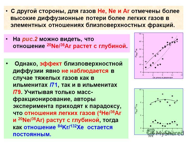 С другой стороны, для газов He, Ne и Ar отмечены более высокие диффузионные потери более легких газов в элементных отношениях близповерхностных фракций. Однако, эффект близповерхностной диффузии явно не наблюдается в случае тяжелых газов как в ильмен