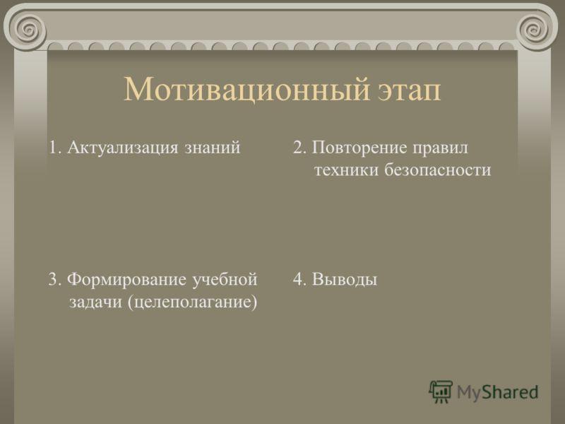 Мотивационный этап 1. Актуализация знаний2. Повторение правил техники безопасности 3. Формирование учебной задачи (целеполагание) 4. Выводы
