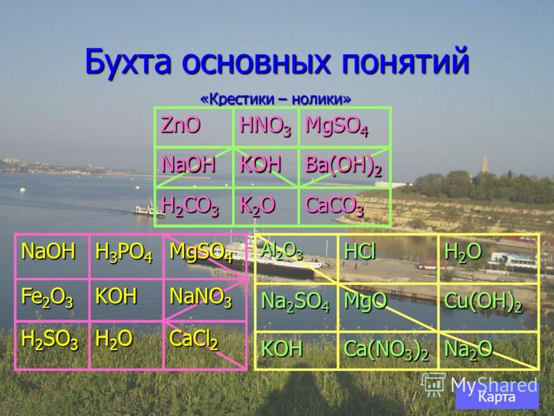 Бухта основных понятий Al 2 O 3 HCl H2OH2OH2OH2O Na 2 SO 4 MgO Cu(OH) 2 KOH Ca(NO 3 ) 2 Na 2 O ZnO HNO 3 MgSO 4 NaOHKOH Ba(OH) 2 H 2 CO 3 K2OK2OK2OK2O CaCO 3 NaOH H 3 PO 4 MgSO 4 Fe 2 O 3 KOH NaNO 3 H 2 SO 3 H2OH2OH2OH2O CaCl 2 «Крестики – нолики» Na