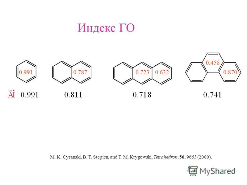 0.7870.723 0.458 0.8700.632 Индекс ГО 0.991 M. K. Cyranski, B. T. Stepien, and T. M. Krygowski, Tetrahedron, 56, 9663 (2000).