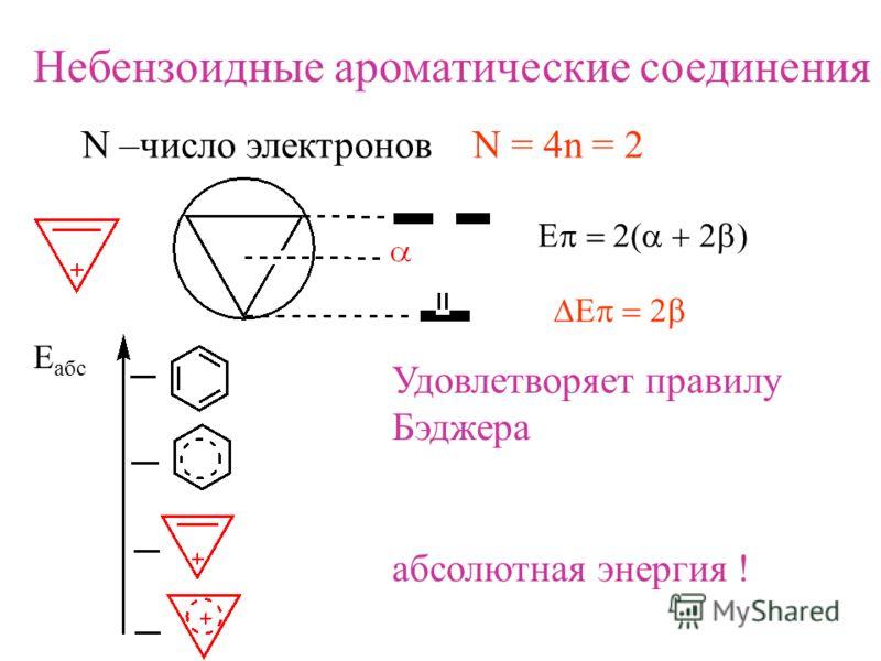 Небензоидные ароматические соединения N –число электронов N = 4n = 2 E E абс E Удовлетворяет правилу Бэджера абсолютная энергия !